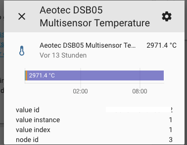 Hot - 3000 Grad